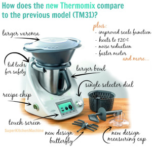 buy Thermomix in western Canada